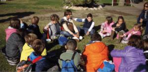 Gli spettacoli del 29 maggio di TEATRO SCUOLA VEDERE FARE per Maggio all'infanzia_progetto scuola_Campania @ Teatro dei Piccoli | Napoli | Campania | Italia